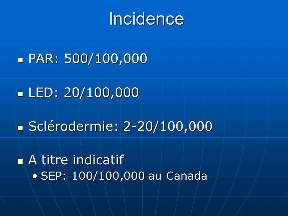 Incidence PAR: 500/100,000 PAR: 500/100,000 LED: 20/100,000 LED: 20/100,000 Sclérodermie: 2-20/100,000 Sclérodermie: 2-20/100,000 A titre indicatif A