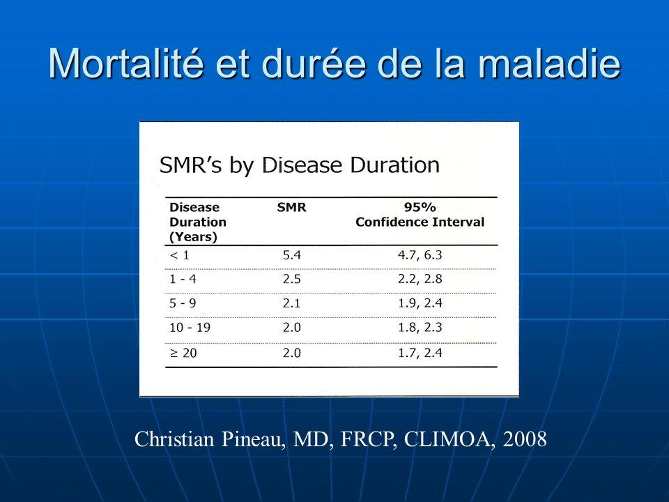 Mortalité et durée de la maladie Christian Pineau, MD, FRCP, CLIMOA, 2008