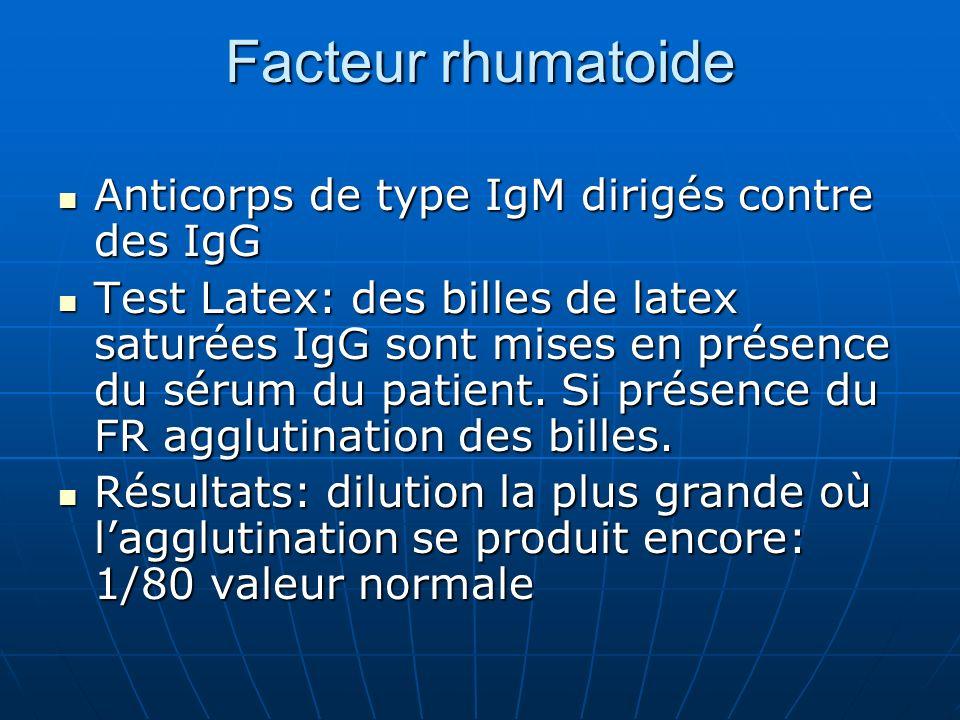 Facteur rhumatoide Anticorps de type IgM dirigés contre des IgG Anticorps de type IgM dirigés contre des IgG Test Latex: des billes de latex saturées