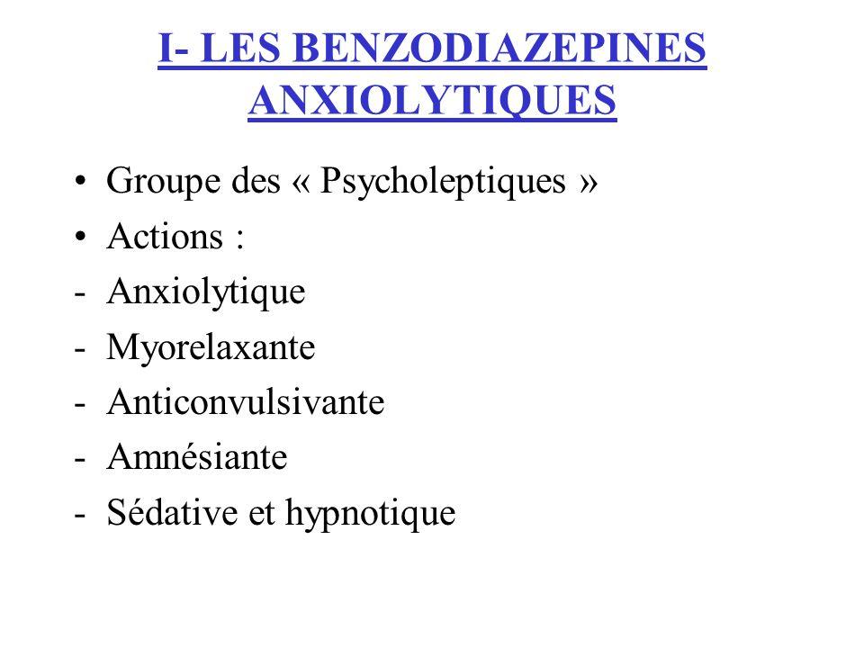 I- LES BENZODIAZEPINES ANXIOLYTIQUES Groupe des « Psycholeptiques » Actions : -Anxiolytique -Myorelaxante -Anticonvulsivante -Amnésiante -Sédative et