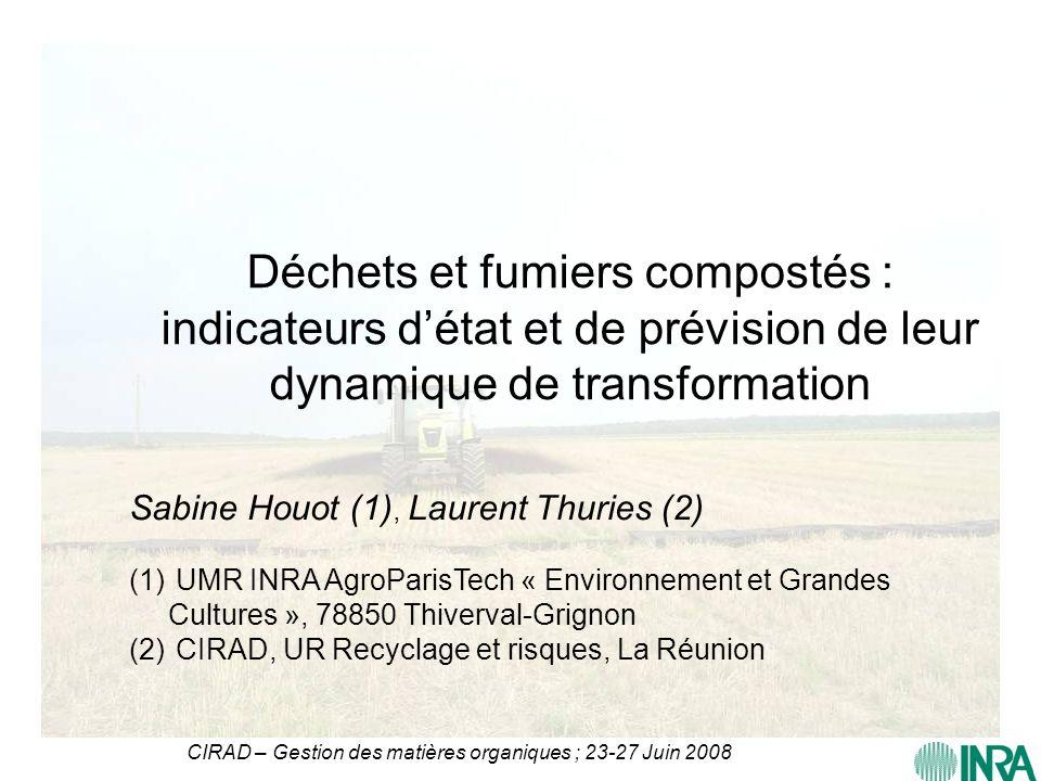 CIRAD – Gestion des matières organiques ; 23-27 Juin 2008 Déchets et fumiers compostés : indicateurs détat et de prévision de leur dynamique de transf