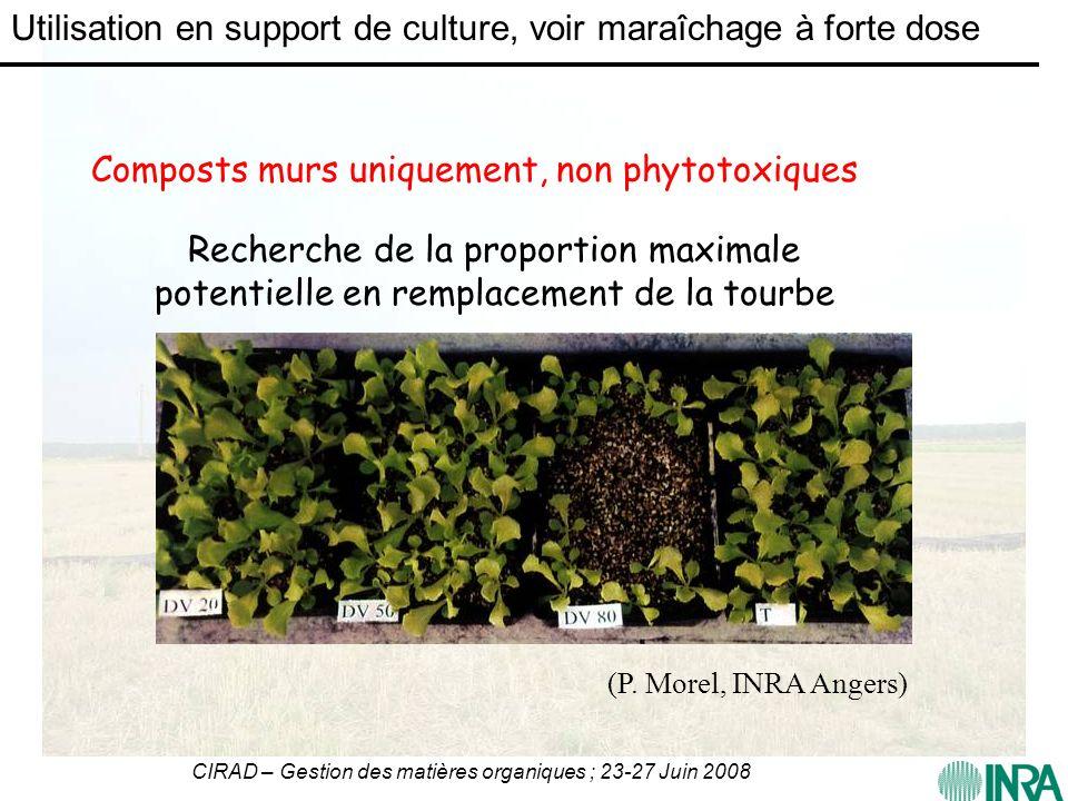 CIRAD – Gestion des matières organiques ; 23-27 Juin 2008 Composts murs uniquement, non phytotoxiques Recherche de la proportion maximale potentielle