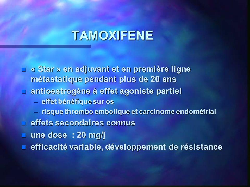 TAMOXIFENE n « Star » en adjuvant et en première ligne métastatique pendant plus de 20 ans n antioestrogène à effet agoniste partiel –effet bénéfique sur os –risque thrombo embolique et carcinome endométrial n effets secondaires connus n une dose : 20 mg/j n efficacité variable, développement de résistance