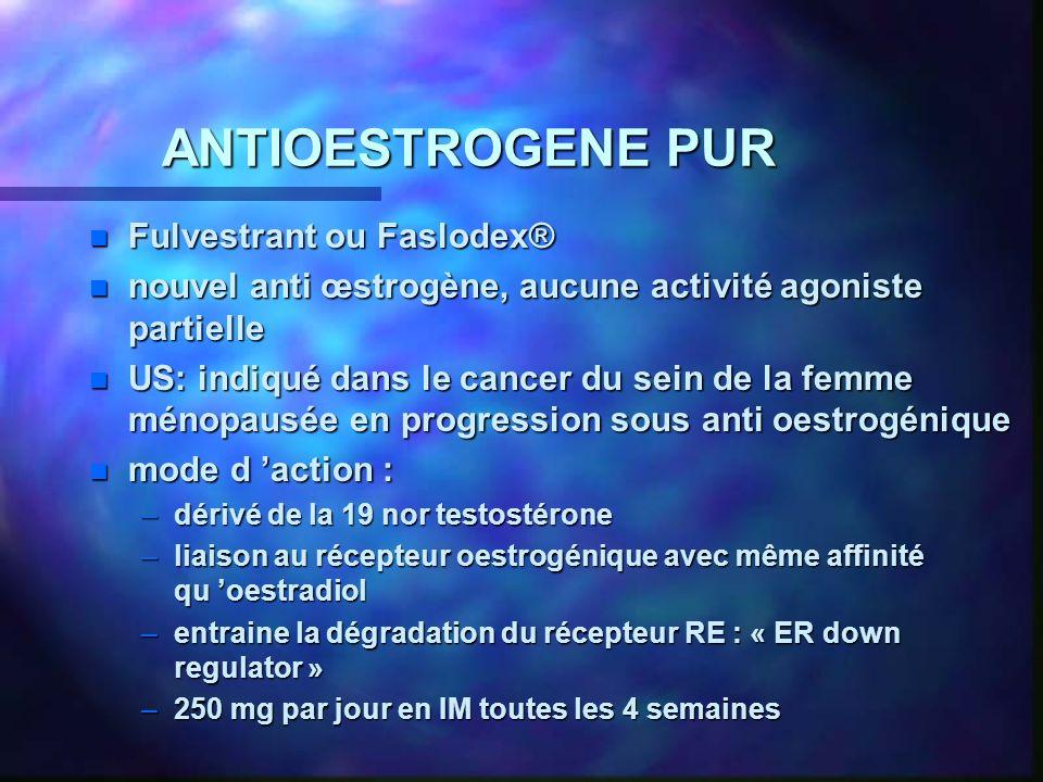 ANTIOESTROGENE PUR n Fulvestrant ou Faslodex® n nouvel anti œstrogène, aucune activité agoniste partielle n US: indiqué dans le cancer du sein de la femme ménopausée en progression sous anti oestrogénique n mode d action : –dérivé de la 19 nor testostérone –liaison au récepteur oestrogénique avec même affinité qu oestradiol –entraine la dégradation du récepteur RE : « ER down regulator » –250 mg par jour en IM toutes les 4 semaines