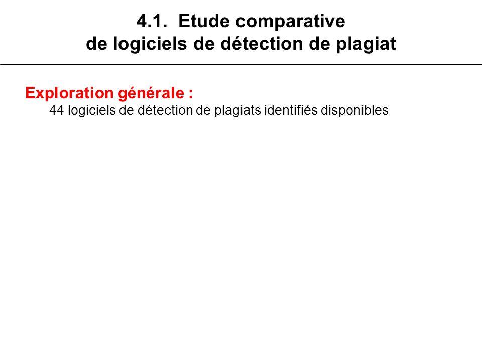 4.1. Etude comparative de logiciels de détection de plagiat Exploration générale : 44 logiciels de détection de plagiats identifiés disponibles