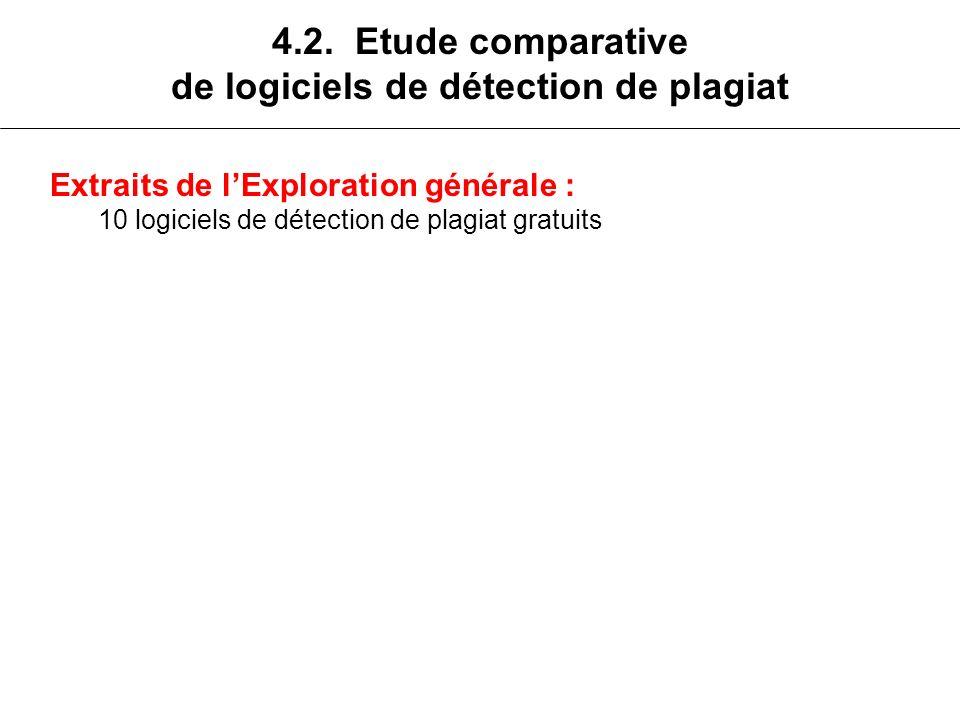 4.2. Etude comparative de logiciels de détection de plagiat Extraits de lExploration générale : 10 logiciels de détection de plagiat gratuits