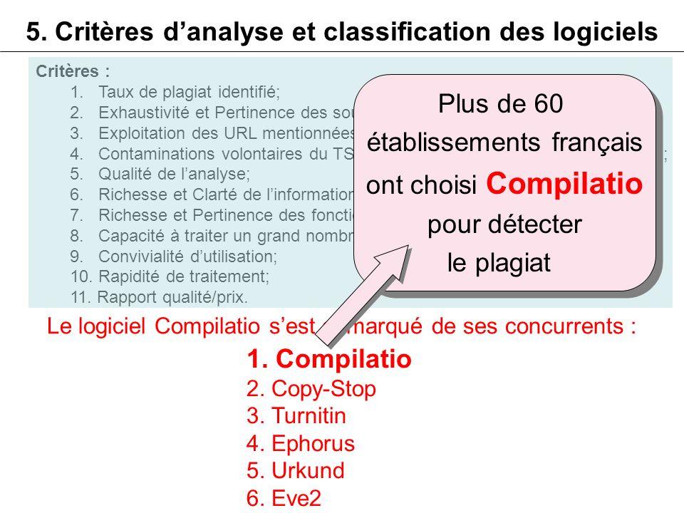 Critères : 1. Taux de plagiat identifié; 2. Exhaustivité et Pertinence des sources trouvées; 3. Exploitation des URL mentionnées dans le texte Source