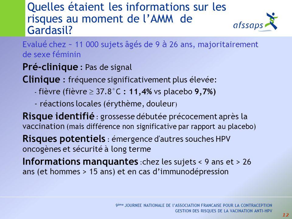 12 9 ème JOURNEE NATIONALE DE lASSOCIATION FRANCAISE POUR LA CONTRACEPTION GESTION DES RISQUES DE LA VACINATION ANTI-HPV Quelles étaient les informati