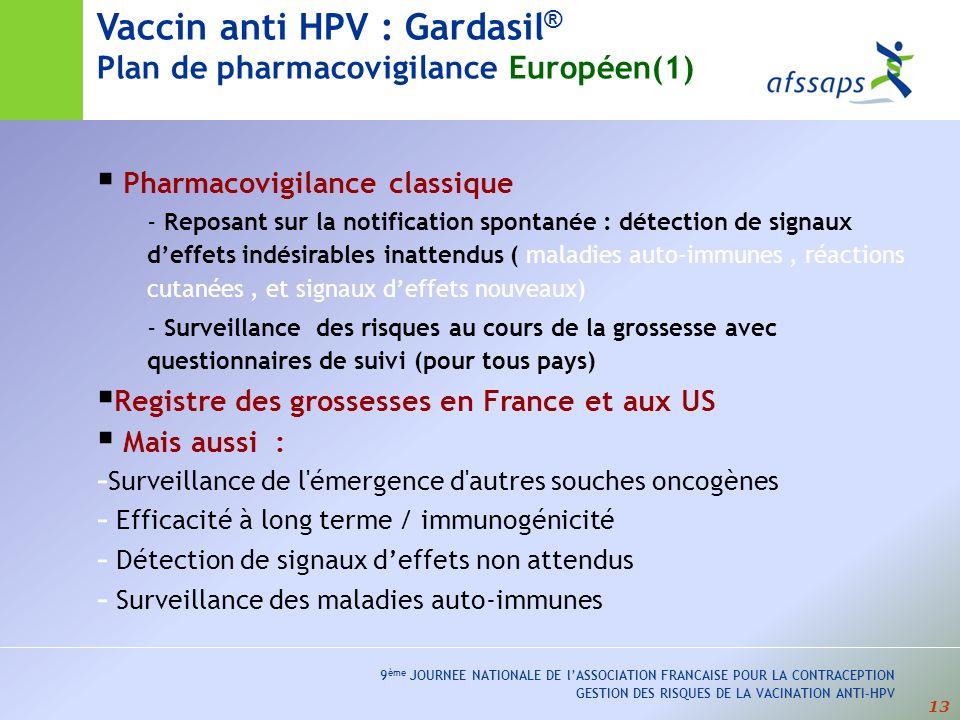 13 9 ème JOURNEE NATIONALE DE lASSOCIATION FRANCAISE POUR LA CONTRACEPTION GESTION DES RISQUES DE LA VACINATION ANTI-HPV Pharmacovigilance classique R