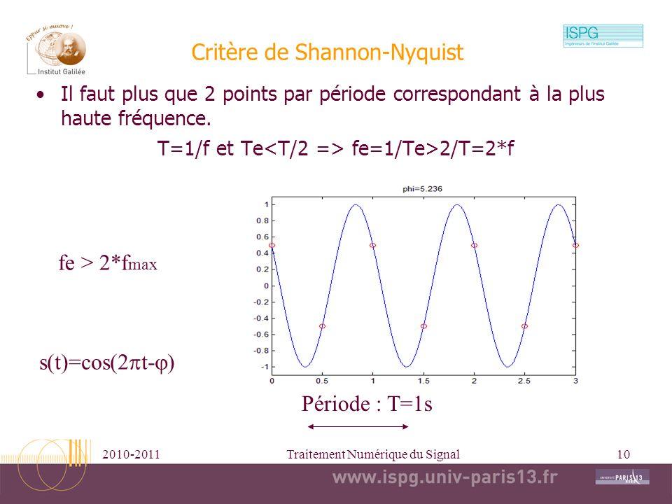 2010-2011Traitement Numérique du Signal10 Critère de Shannon-Nyquist Il faut plus que 2 points par période correspondant à la plus haute fréquence. T=