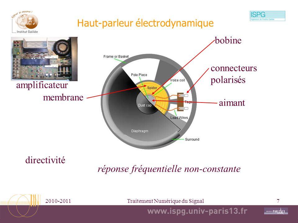 2010-2011Traitement Numérique du Signal7 Haut-parleur électrodynamique membrane aimant bobine connecteurs polarisés directivité réponse fréquentielle