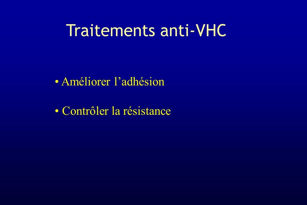 Traitements anti-VHC Améliorer ladhésion Contrôler la résistance