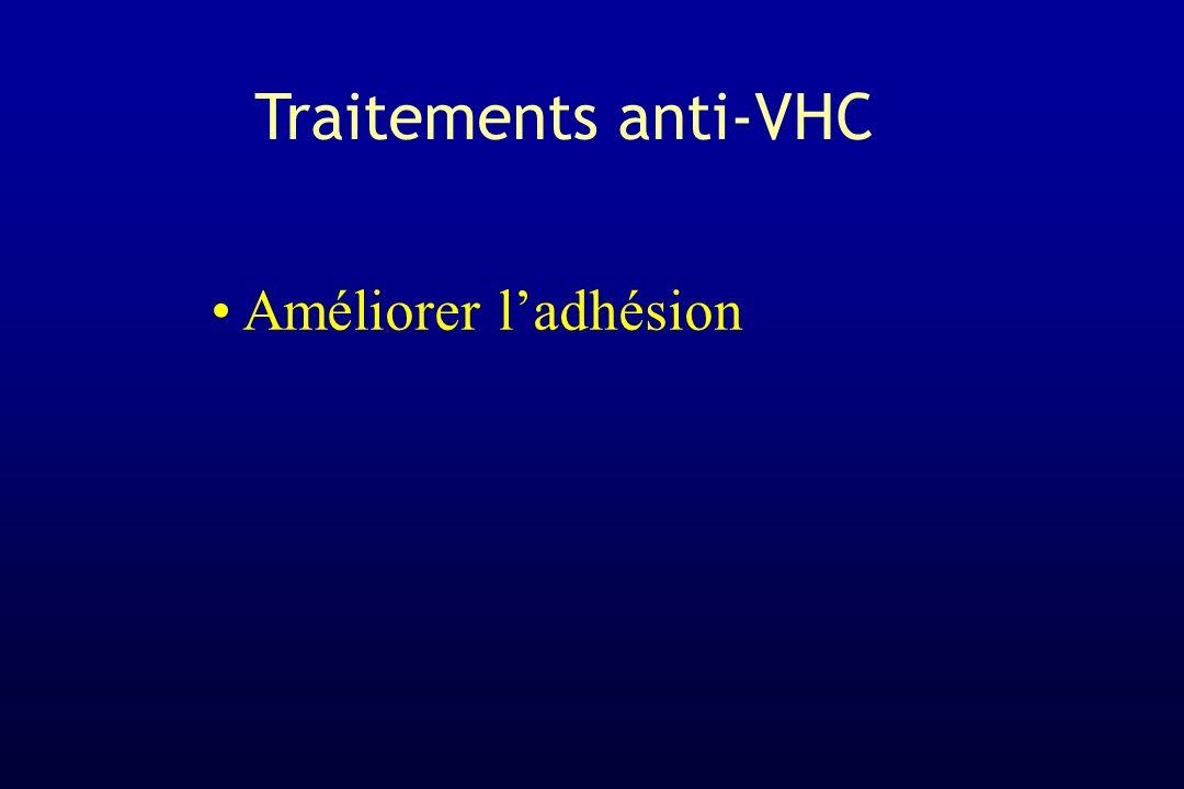 Traitements anti-VHC Améliorer ladhésion