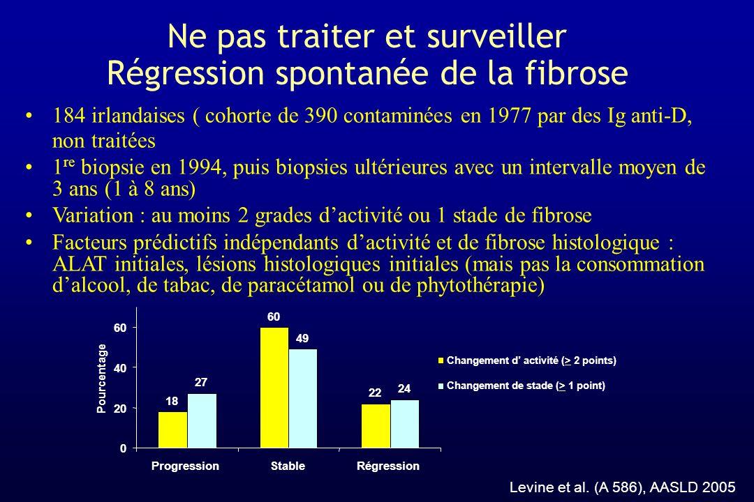 184 irlandaises ( cohorte de 390 contaminées en 1977 par des Ig anti-D, non traitées 1 re biopsie en 1994, puis biopsies ultérieures avec un intervall