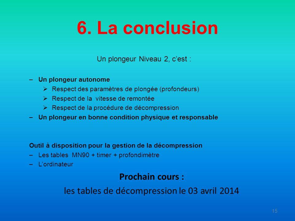 6. La conclusion Un plongeur Niveau 2, cest : –Un plongeur autonome Respect des paramètres de plongée (profondeurs) Respect de la vitesse de remontée