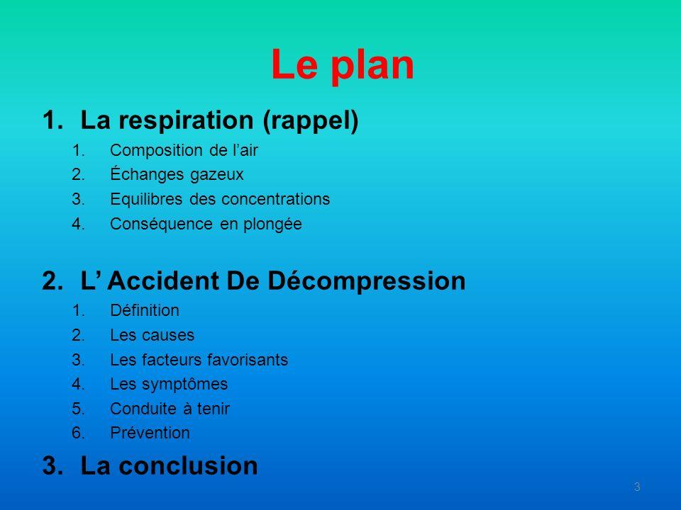 Le plan 1.La respiration (rappel) 1.Composition de lair 2.Échanges gazeux 3.Equilibres des concentrations 4.Conséquence en plongée 2.L Accident De Déc