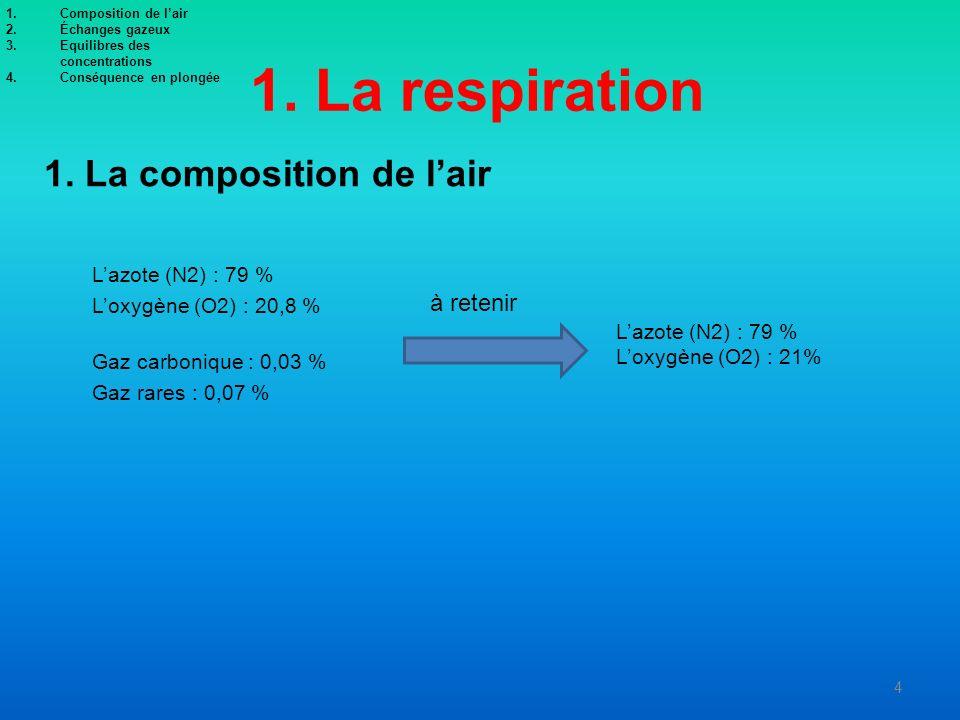 1. La respiration 1. La composition de lair Lazote (N2) : 79 % Loxygène (O2) : 20,8 % Gaz carbonique : 0,03 % Gaz rares : 0,07 % 4 Lazote (N2) : 79 %