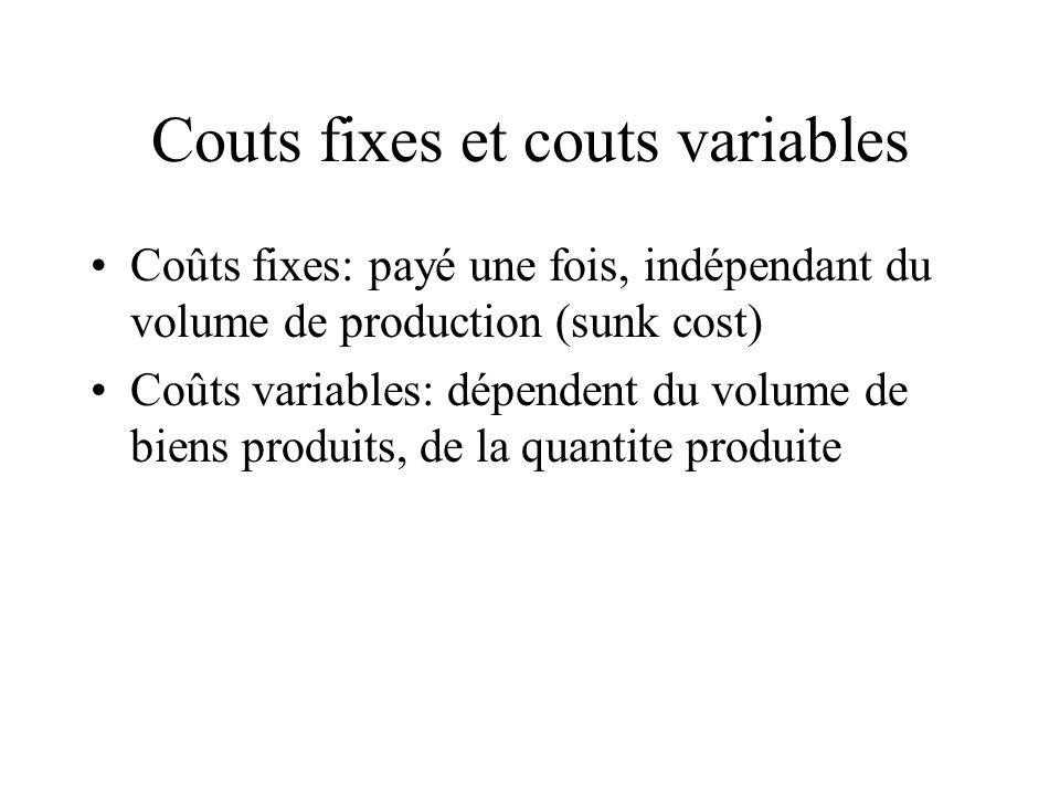 Couts fixes et couts variables Coûts fixes: payé une fois, indépendant du volume de production (sunk cost) Coûts variables: dépendent du volume de bie