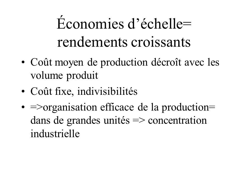 Économies déchelle= rendements croissants Coût moyen de production décroît avec les volume produit Coût fixe, indivisibilités =>organisation efficace