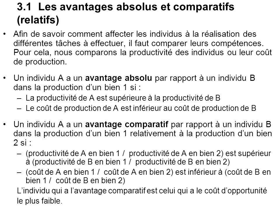 3.1 Les avantages absolus et comparatifs (relatifs) Afin de savoir comment affecter les individus à la réalisation des différentes tâches à effectuer,