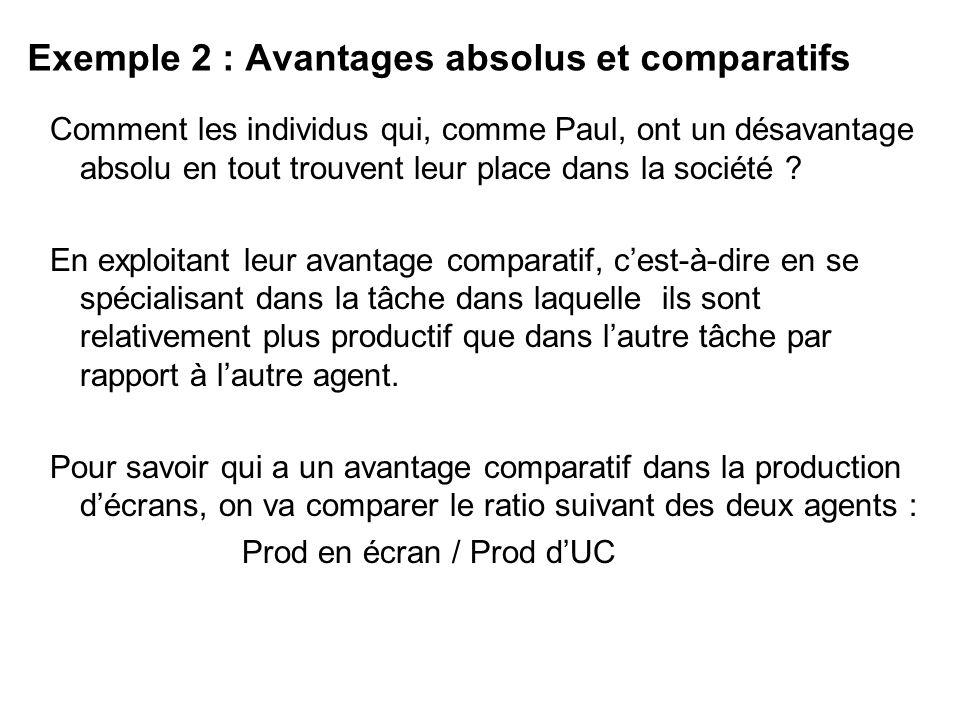 Exemple 2 : Avantages absolus et comparatifs Comment les individus qui, comme Paul, ont un désavantage absolu en tout trouvent leur place dans la soci