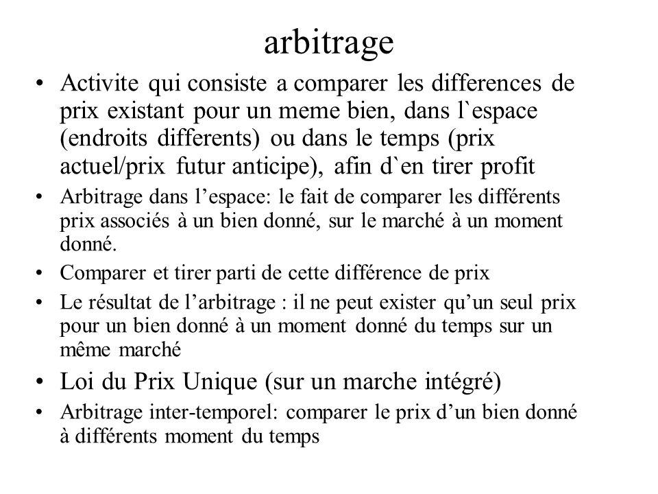 arbitrage Activite qui consiste a comparer les differences de prix existant pour un meme bien, dans l`espace (endroits differents) ou dans le temps (p