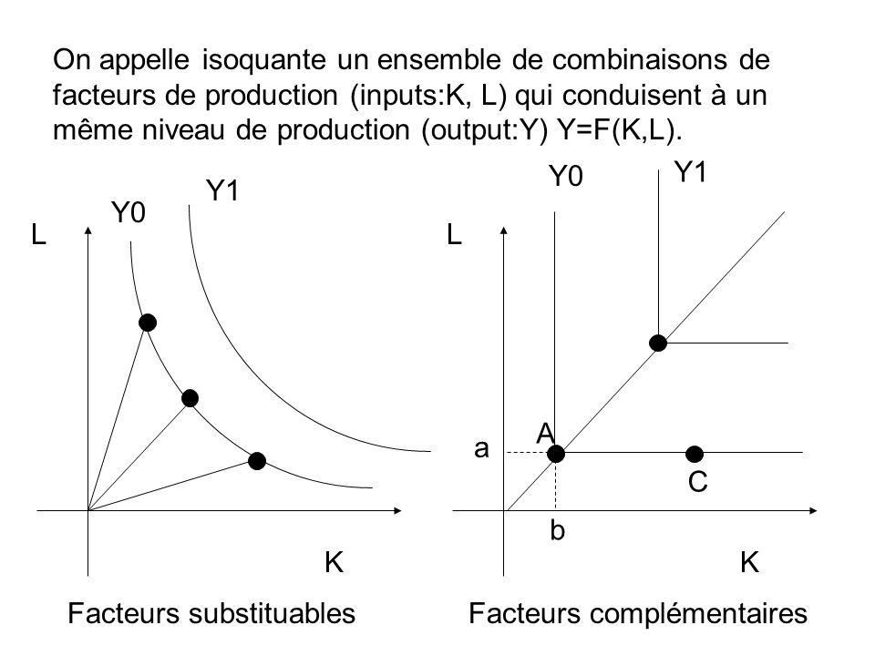 On appelle isoquante un ensemble de combinaisons de facteurs de production (inputs:K, L) qui conduisent à un même niveau de production (output:Y) Y=F(