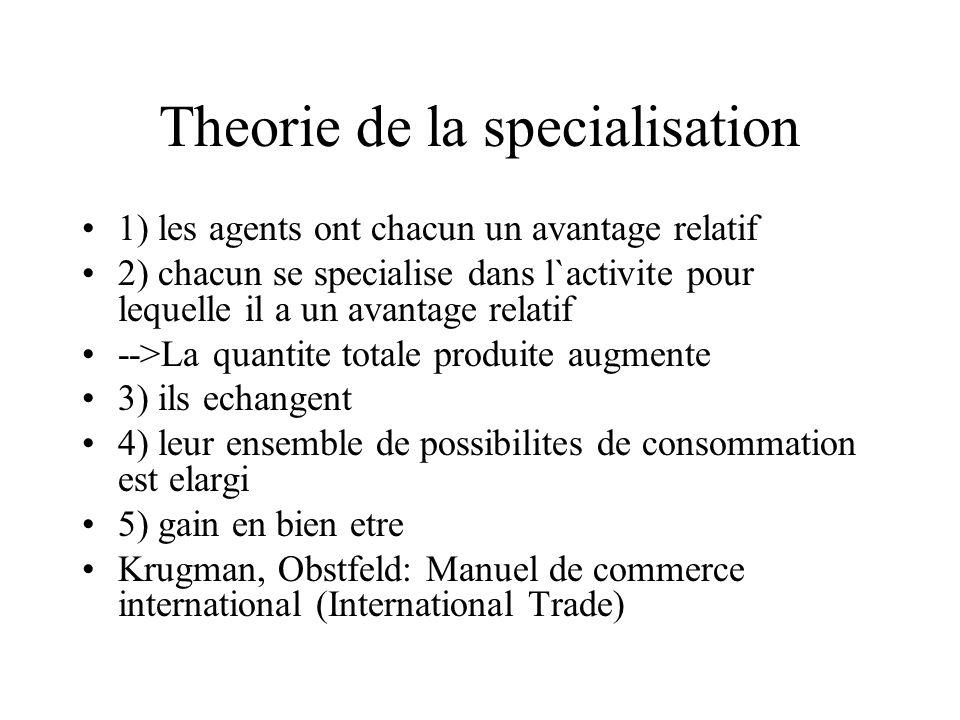 Theorie de la specialisation 1) les agents ont chacun un avantage relatif 2) chacun se specialise dans l`activite pour lequelle il a un avantage relat
