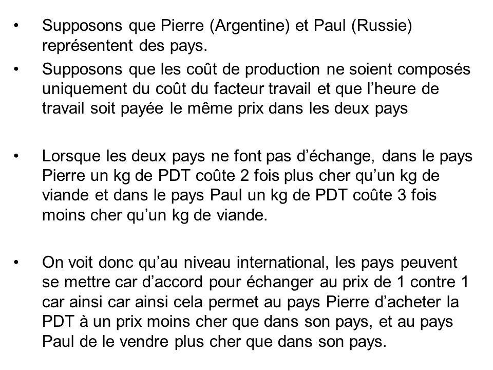 Supposons que Pierre (Argentine) et Paul (Russie) représentent des pays. Supposons que les coût de production ne soient composés uniquement du coût du