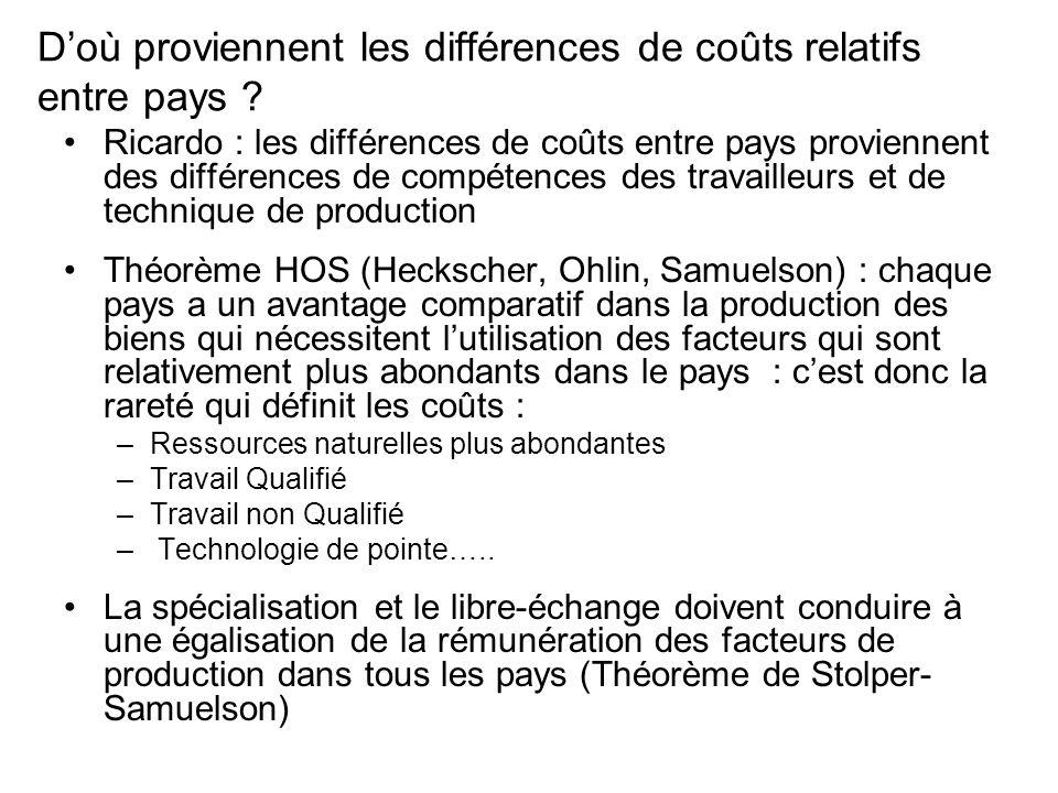 Doù proviennent les différences de coûts relatifs entre pays ? Ricardo : les différences de coûts entre pays proviennent des différences de compétence