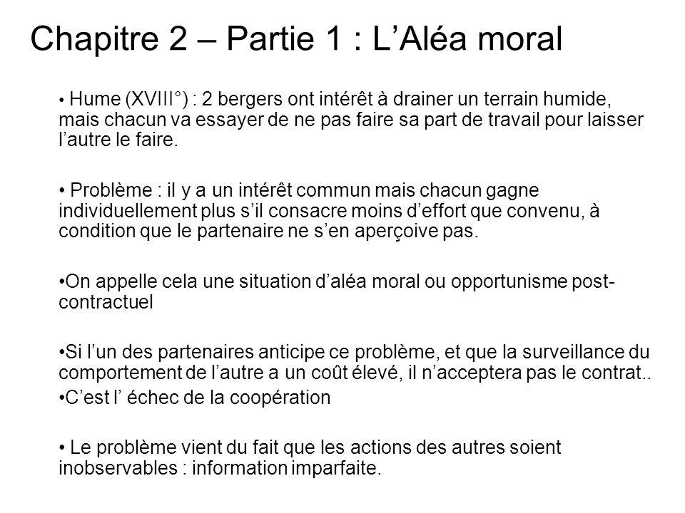 Chapitre 2 – Partie 1 : LAléa moral Hume (XVIII°) : 2 bergers ont intérêt à drainer un terrain humide, mais chacun va essayer de ne pas faire sa part