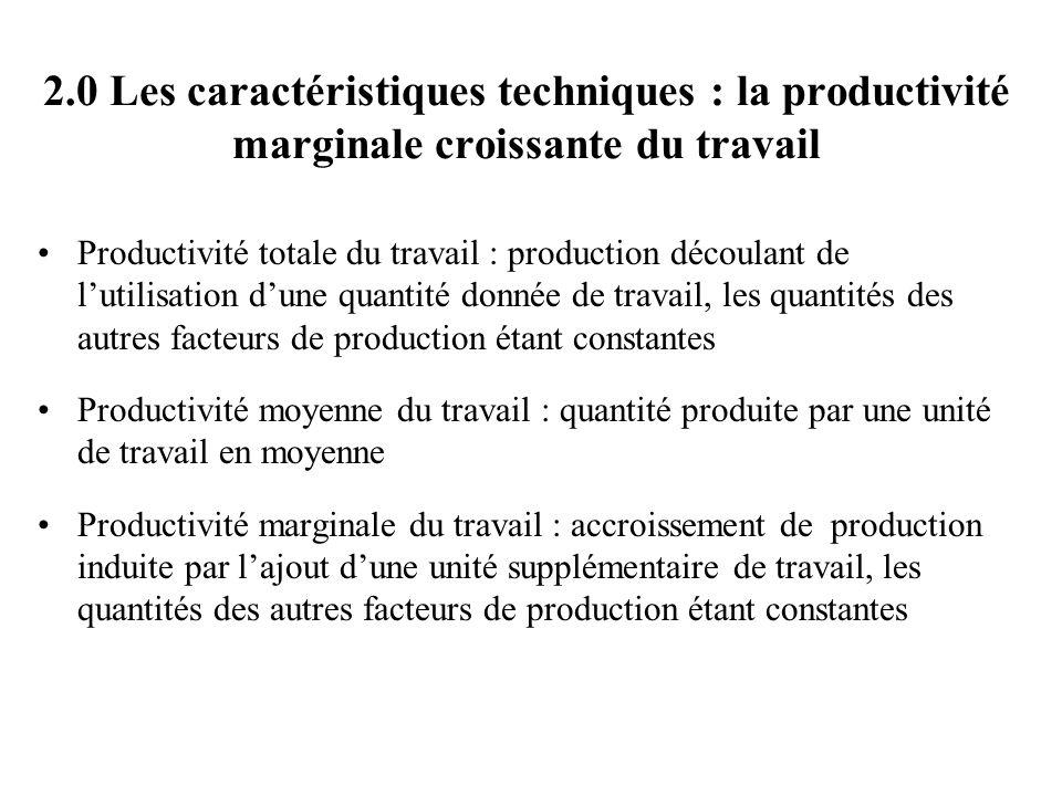 2.0 Les caractéristiques techniques : la productivité marginale croissante du travail Productivité totale du travail : production découlant de lutilis