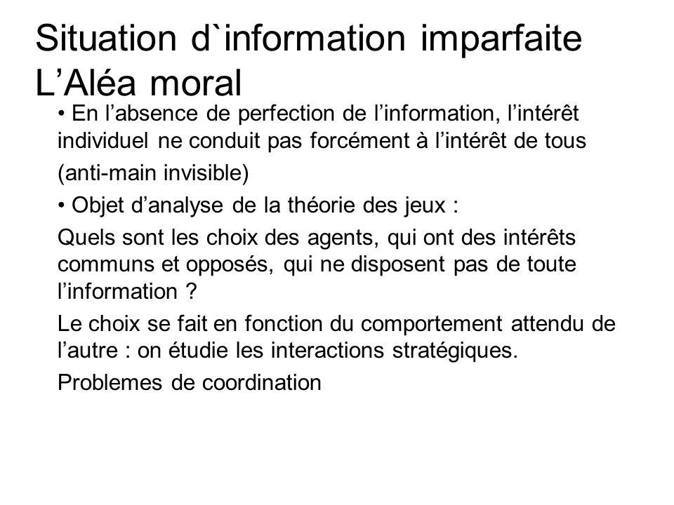 Situation d`information imparfaite LAléa moral En labsence de perfection de linformation, lintérêt individuel ne conduit pas forcément à lintérêt de t