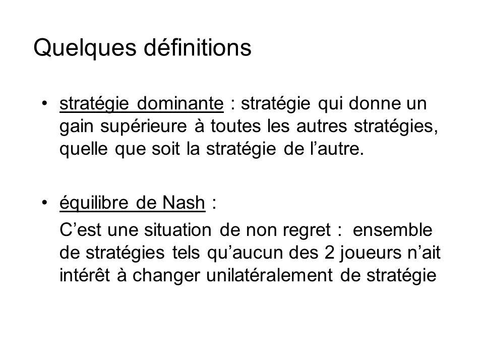 Quelques définitions stratégie dominante : stratégie qui donne un gain supérieure à toutes les autres stratégies, quelle que soit la stratégie de laut