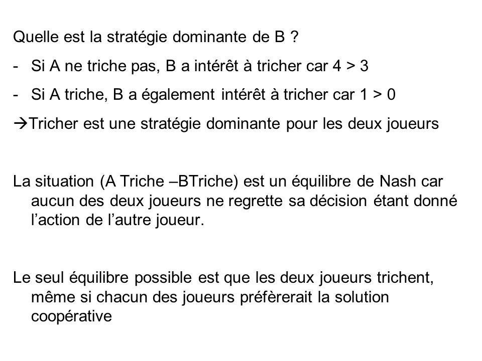 Quelle est la stratégie dominante de B ? -Si A ne triche pas, B a intérêt à tricher car 4 > 3 -Si A triche, B a également intérêt à tricher car 1 > 0