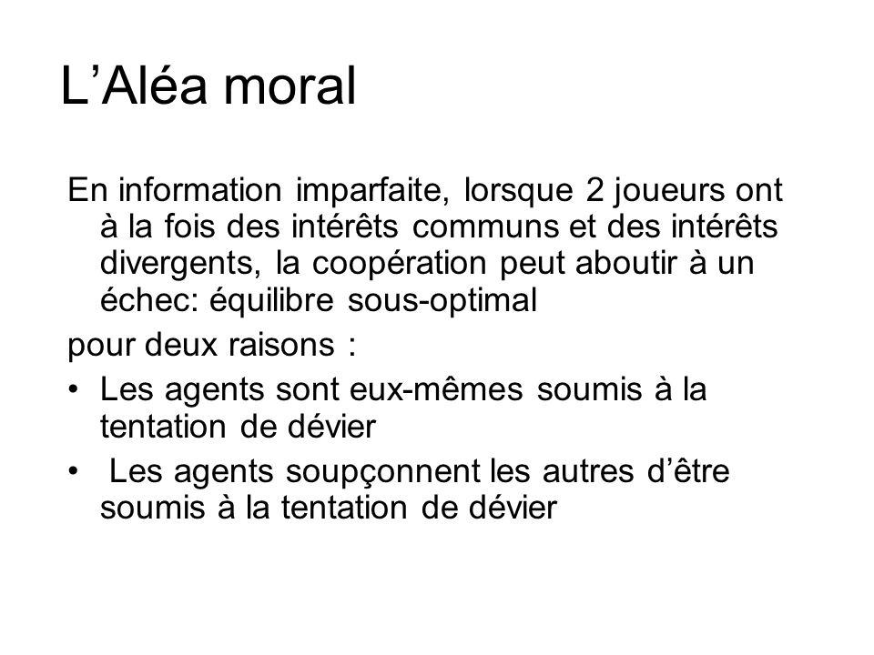 LAléa moral En information imparfaite, lorsque 2 joueurs ont à la fois des intérêts communs et des intérêts divergents, la coopération peut aboutir à