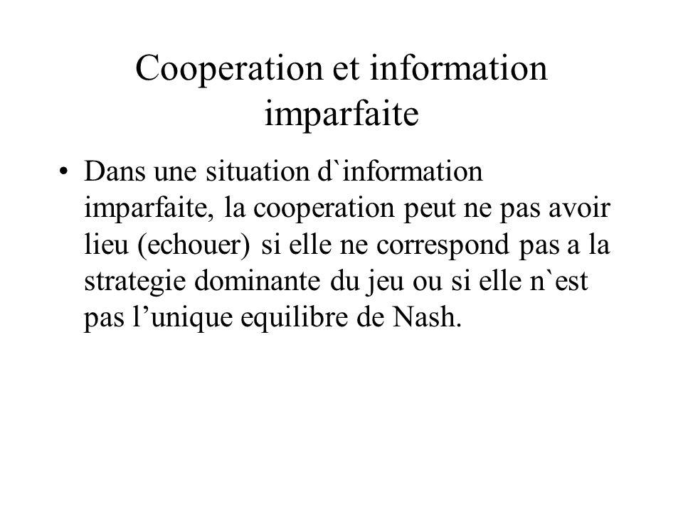 Cooperation et information imparfaite Dans une situation d`information imparfaite, la cooperation peut ne pas avoir lieu (echouer) si elle ne correspo