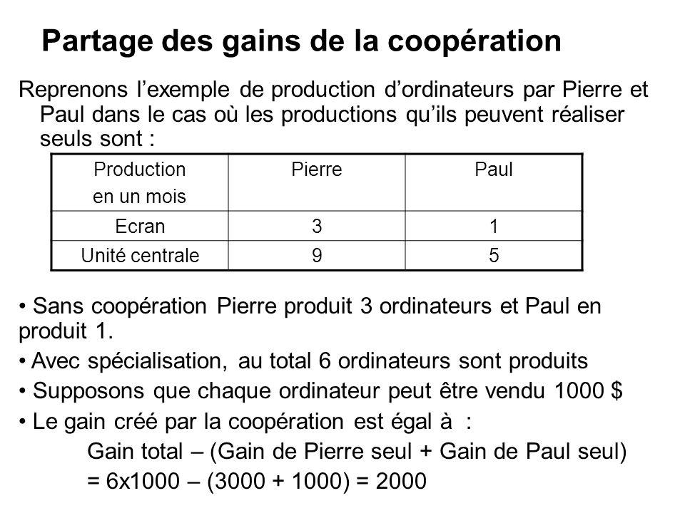 Partage des gains de la coopération Reprenons lexemple de production dordinateurs par Pierre et Paul dans le cas où les productions quils peuvent réal