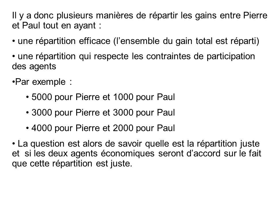 Il y a donc plusieurs manières de répartir les gains entre Pierre et Paul tout en ayant : une répartition efficace (lensemble du gain total est répart