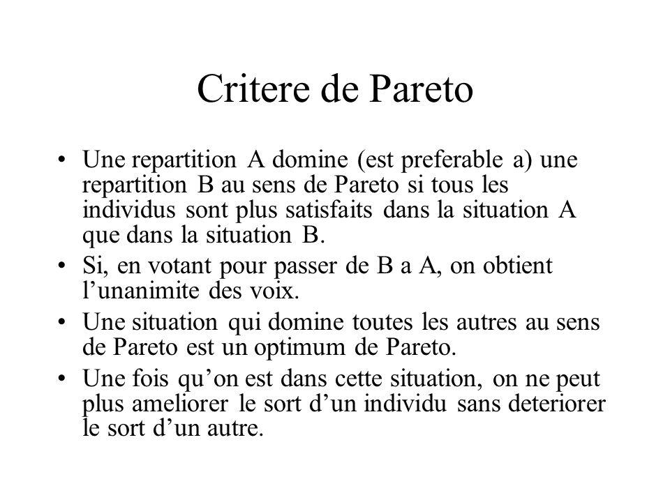 Critere de Pareto Une repartition A domine (est preferable a) une repartition B au sens de Pareto si tous les individus sont plus satisfaits dans la s