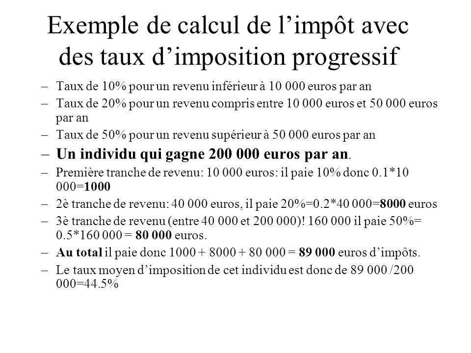 Exemple de calcul de limpôt avec des taux dimposition progressif –Taux de 10% pour un revenu inférieur à 10 000 euros par an –Taux de 20% pour un reve