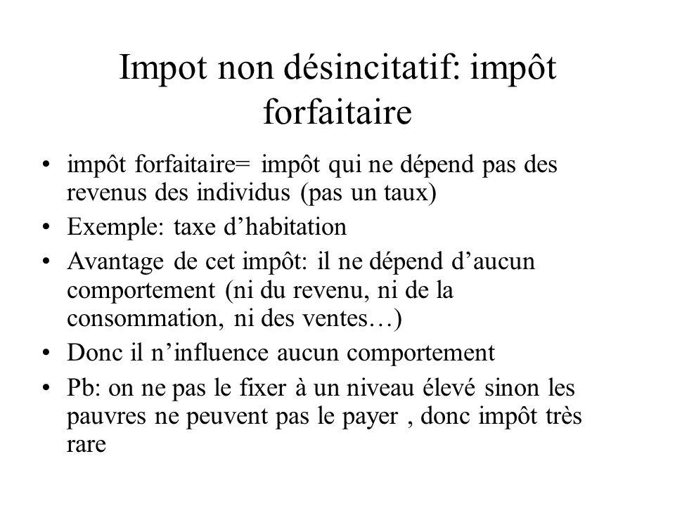 Impot non désincitatif: impôt forfaitaire impôt forfaitaire= impôt qui ne dépend pas des revenus des individus (pas un taux) Exemple: taxe dhabitation