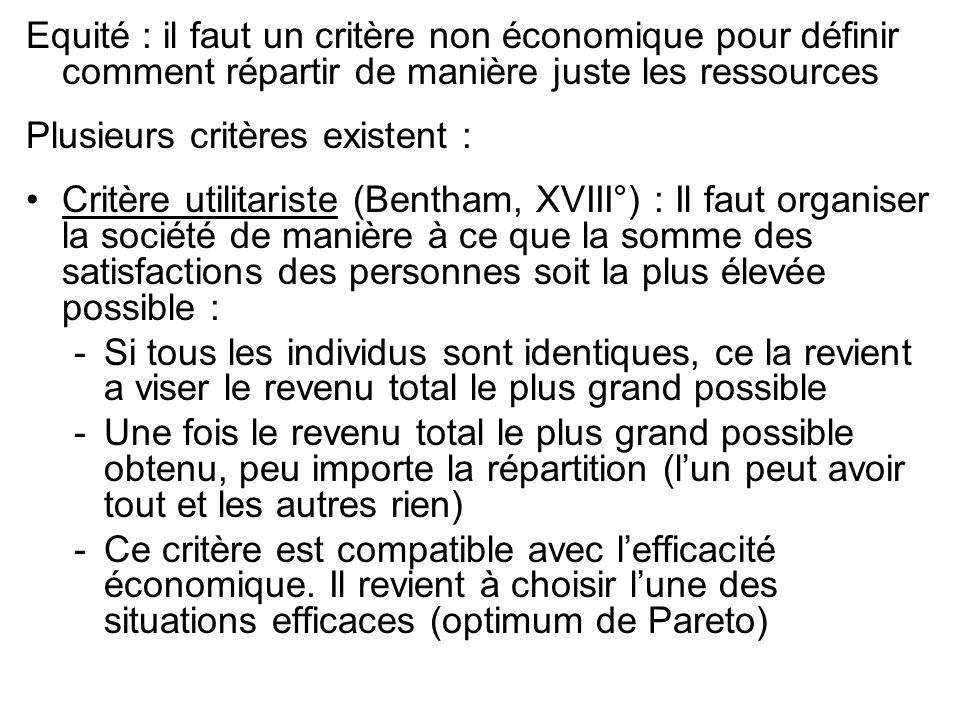 Equité : il faut un critère non économique pour définir comment répartir de manière juste les ressources Plusieurs critères existent : Critère utilita