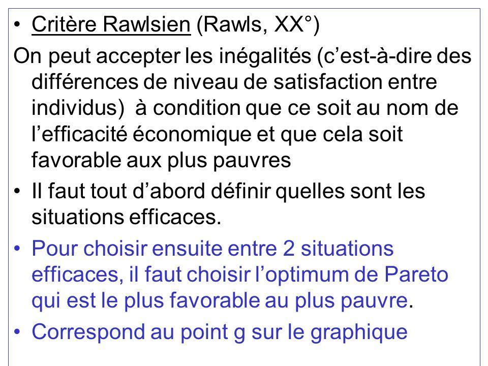 Critère Rawlsien (Rawls, XX°) On peut accepter les inégalités (cest-à-dire des différences de niveau de satisfaction entre individus) à condition que