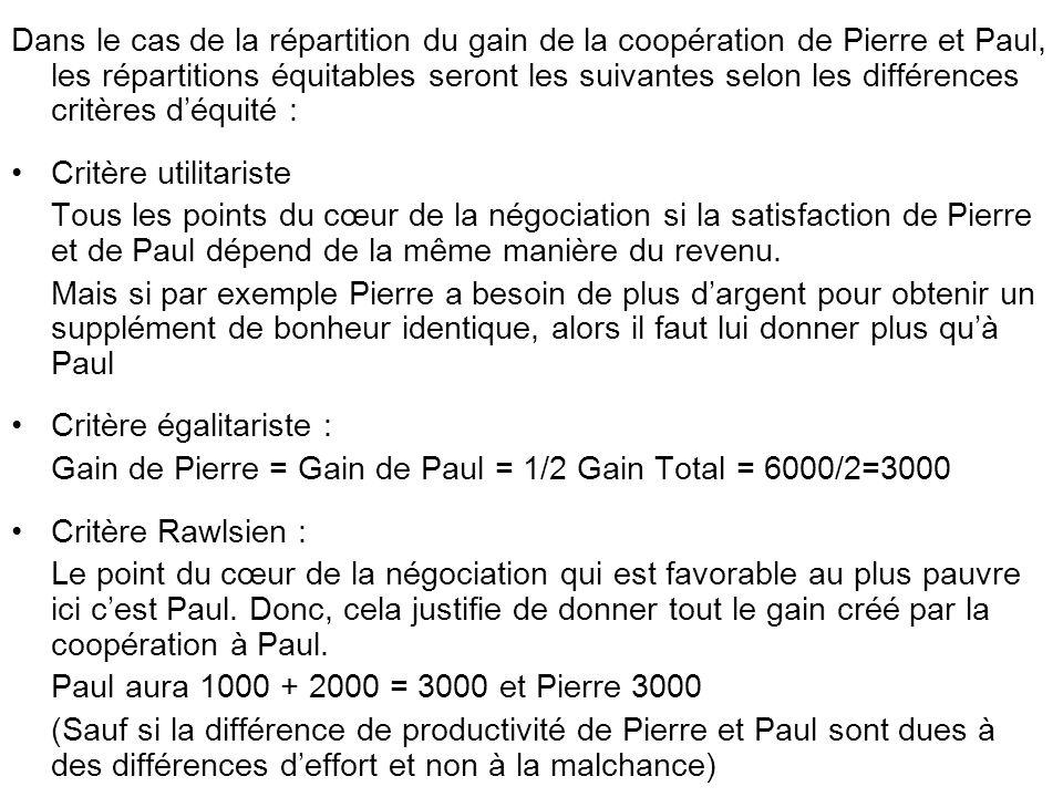 Dans le cas de la répartition du gain de la coopération de Pierre et Paul, les répartitions équitables seront les suivantes selon les différences crit