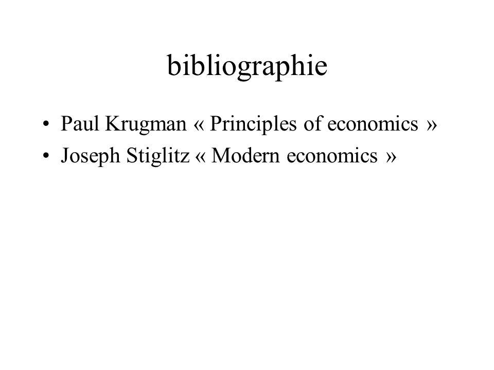 bibliographie Paul Krugman « Principles of economics » Joseph Stiglitz « Modern economics »