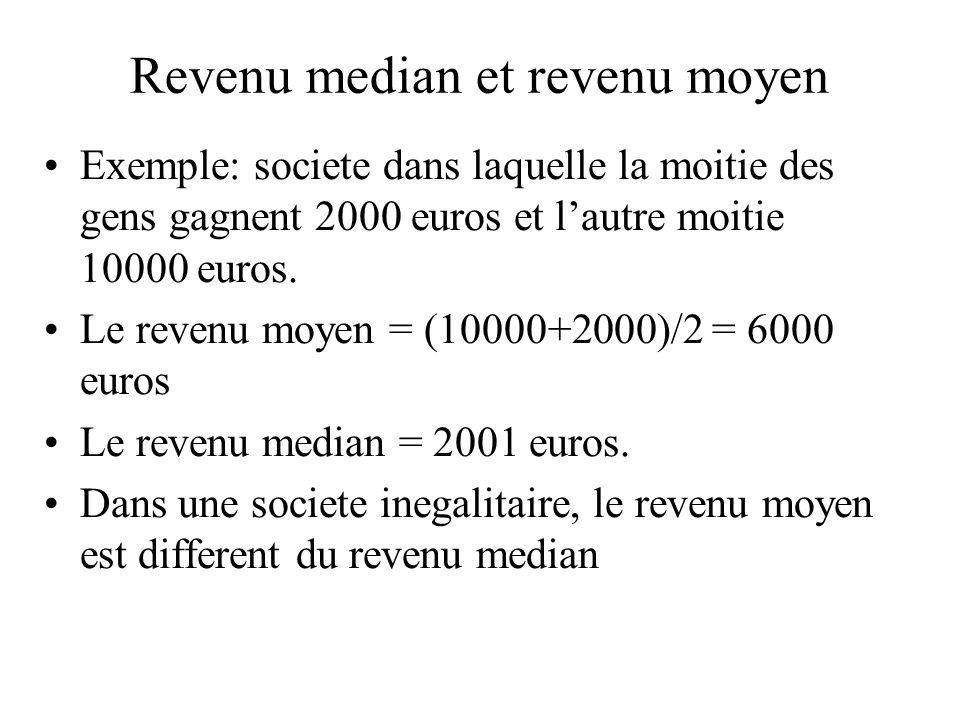 Revenu median et revenu moyen Exemple: societe dans laquelle la moitie des gens gagnent 2000 euros et lautre moitie 10000 euros. Le revenu moyen = (10