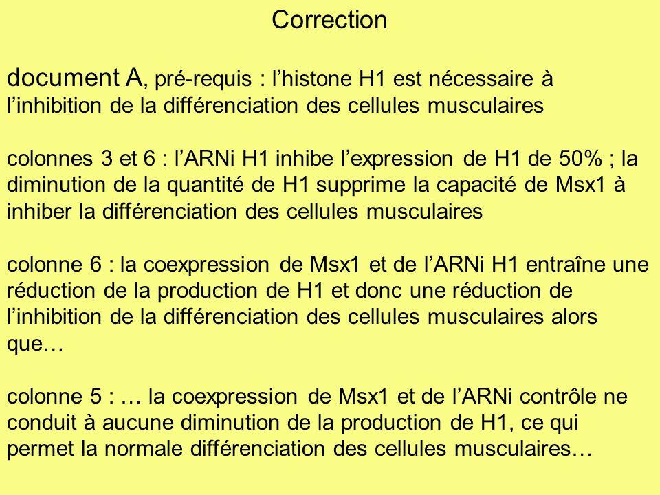 Correction document A, pré-requis : lhistone H1 est nécessaire à linhibition de la différenciation des cellules musculaires colonnes 3 et 6 : lARNi H1