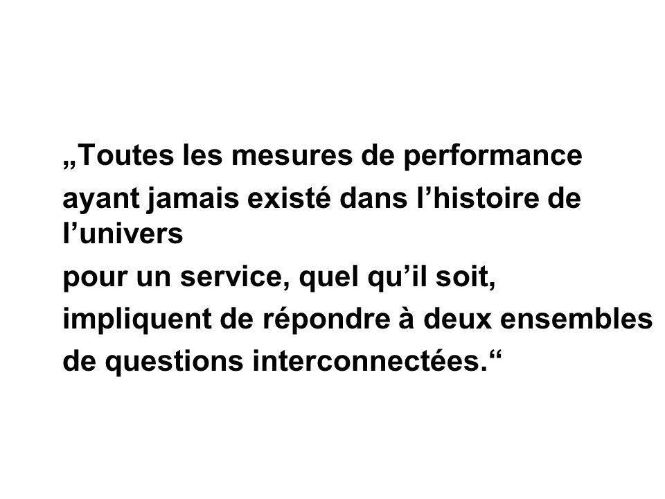 Toutes les mesures de performance ayant jamais existé dans lhistoire de lunivers pour un service, quel quil soit, impliquent de répondre à deux ensembles de questions interconnectées.