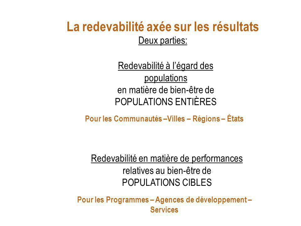 La redevabilité axée sur les résultats Deux parties: Redevabilité en matière de performances relatives au bien-être de POPULATIONS CIBLES Pour les Programmes – Agences de développement – Services Redevabilité à légard des populations en matière de bien-être de POPULATIONS ENTIÈRES Pour les Communautés –Villes – Régions – États